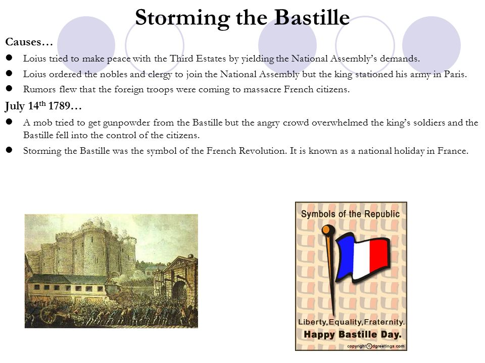 Storming the Bastille Causes… July 14th 1789…