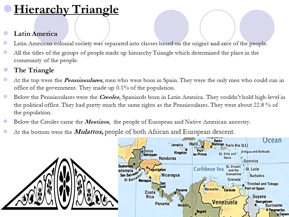 Hierarchy Triangle Latin America The Triangle