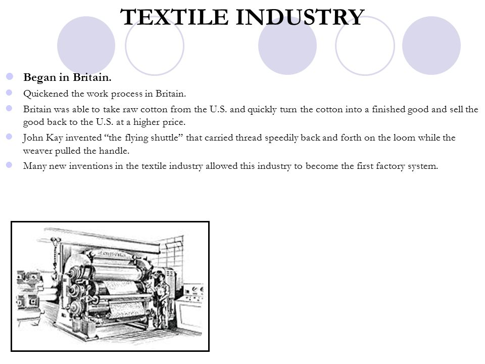 TEXTILE INDUSTRY Began in Britain.