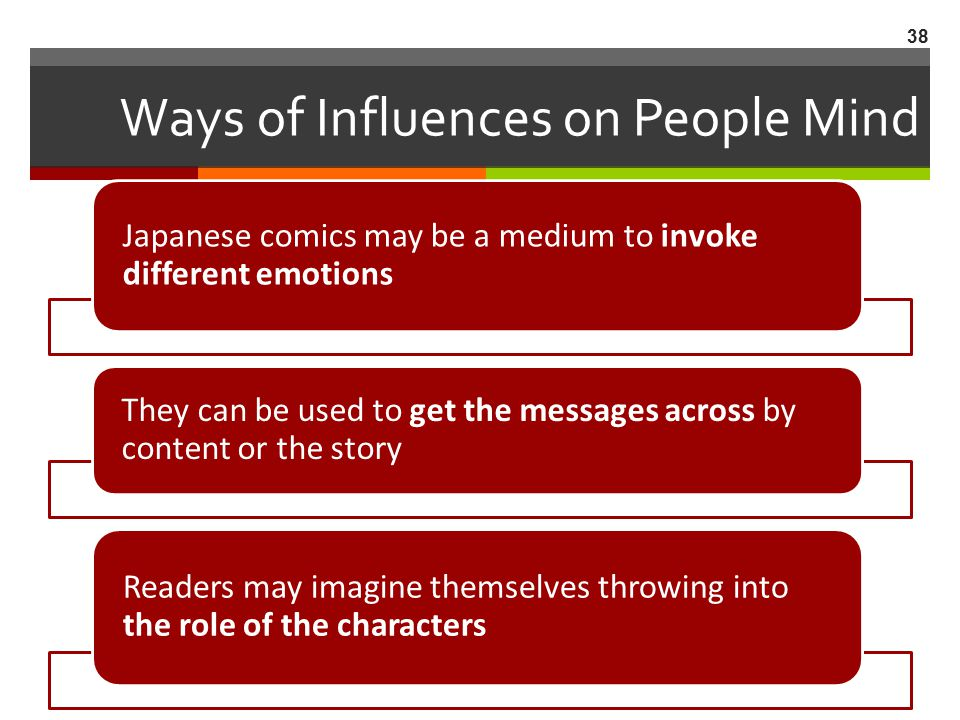 Ways of Influences on People Mind