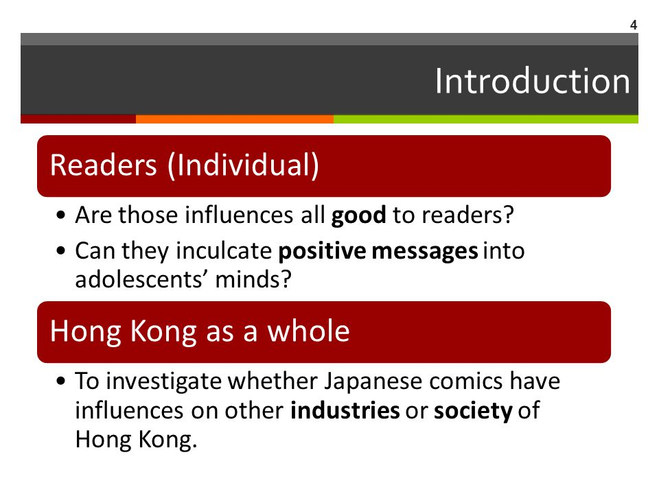 Introduction Readers (Individual) Hong Kong as a whole