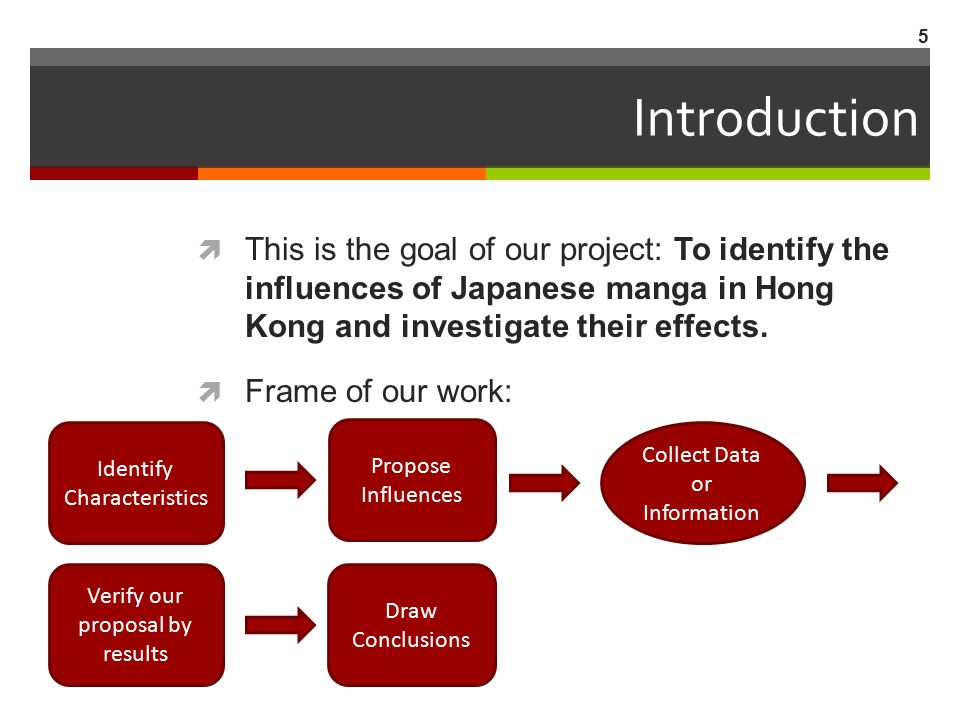 Introduction This is the goal of our project: To identify the influences of Japanese manga in Hong Kong and investigate their effects.