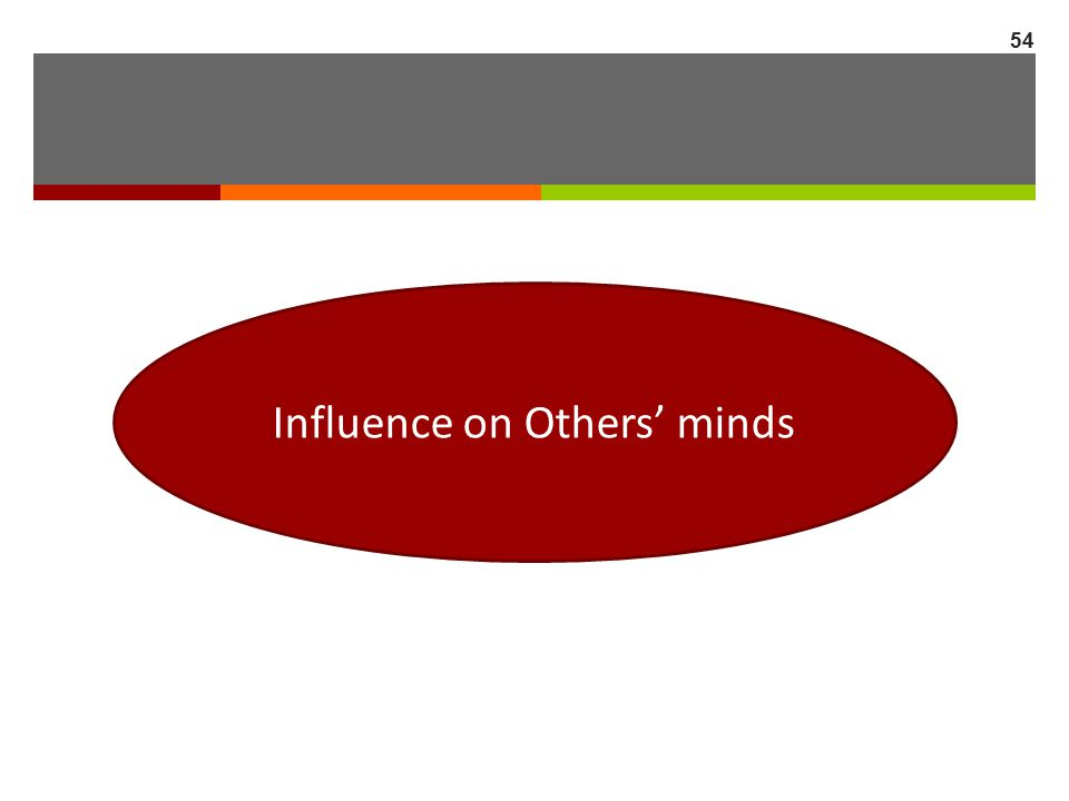 Influence on Others' minds