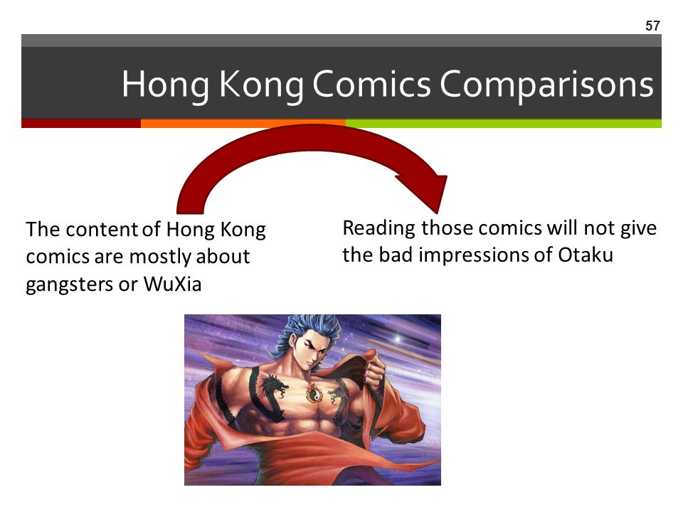 Hong Kong Comics Comparisons