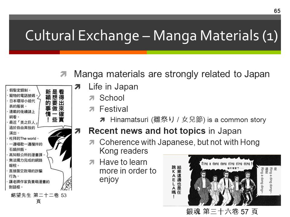 Cultural Exchange – Manga Materials (1)