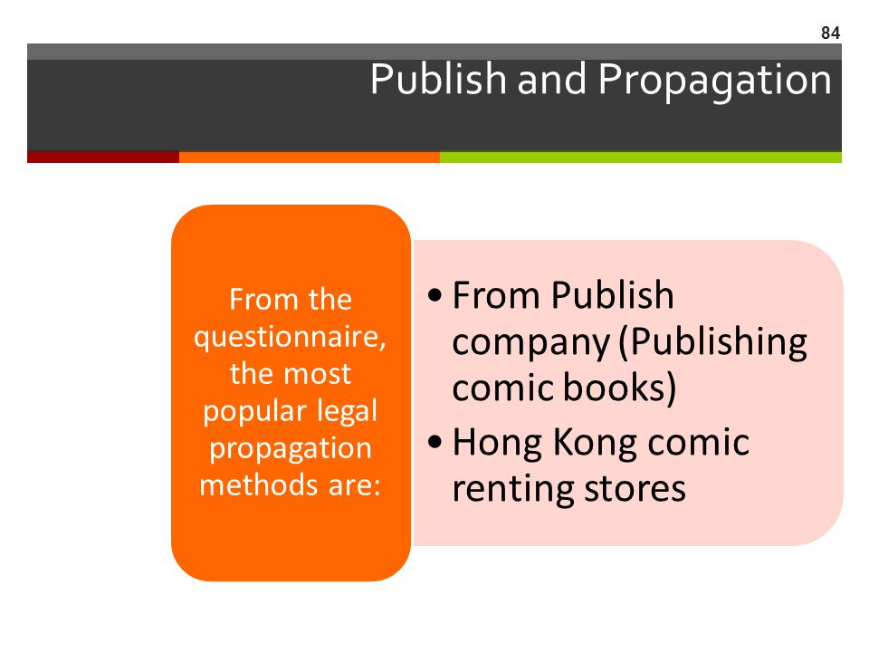 Publish and Propagation