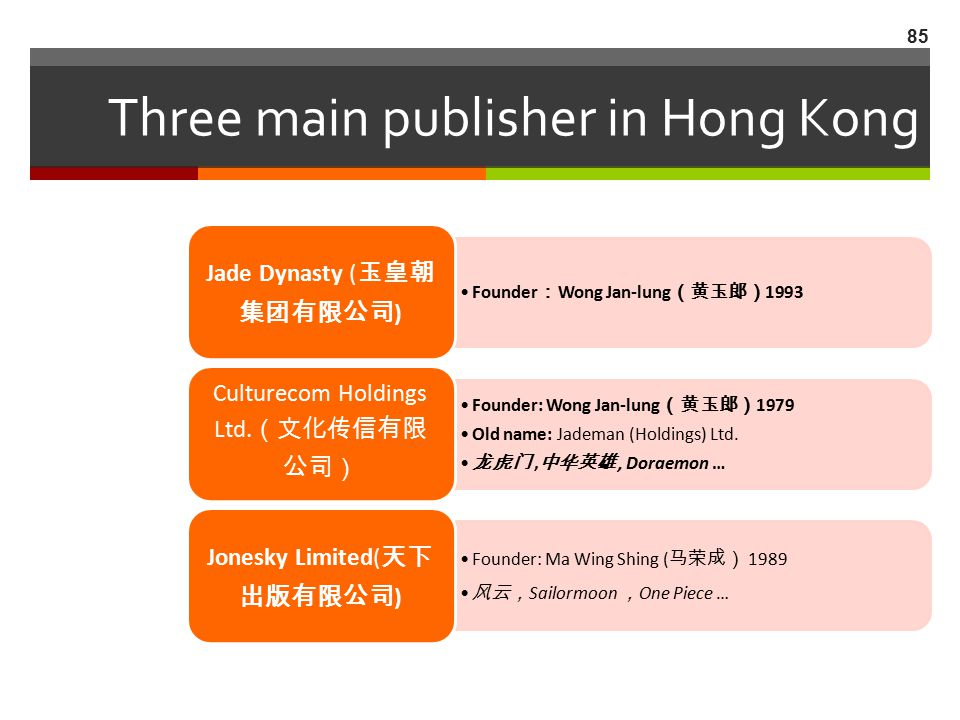 Three main publisher in Hong Kong