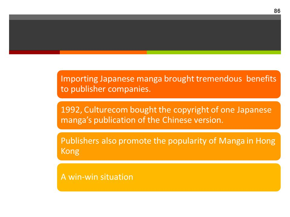Importing Japanese manga brought tremendous benefits to publisher companies.