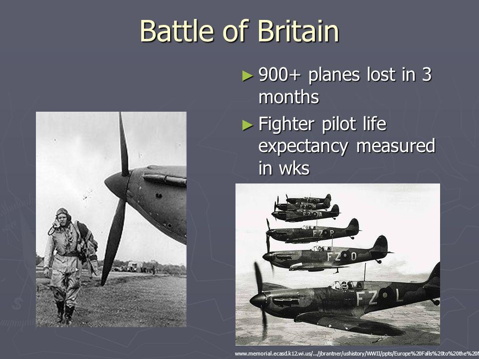Battle of Britain 900+ planes lost in 3 months