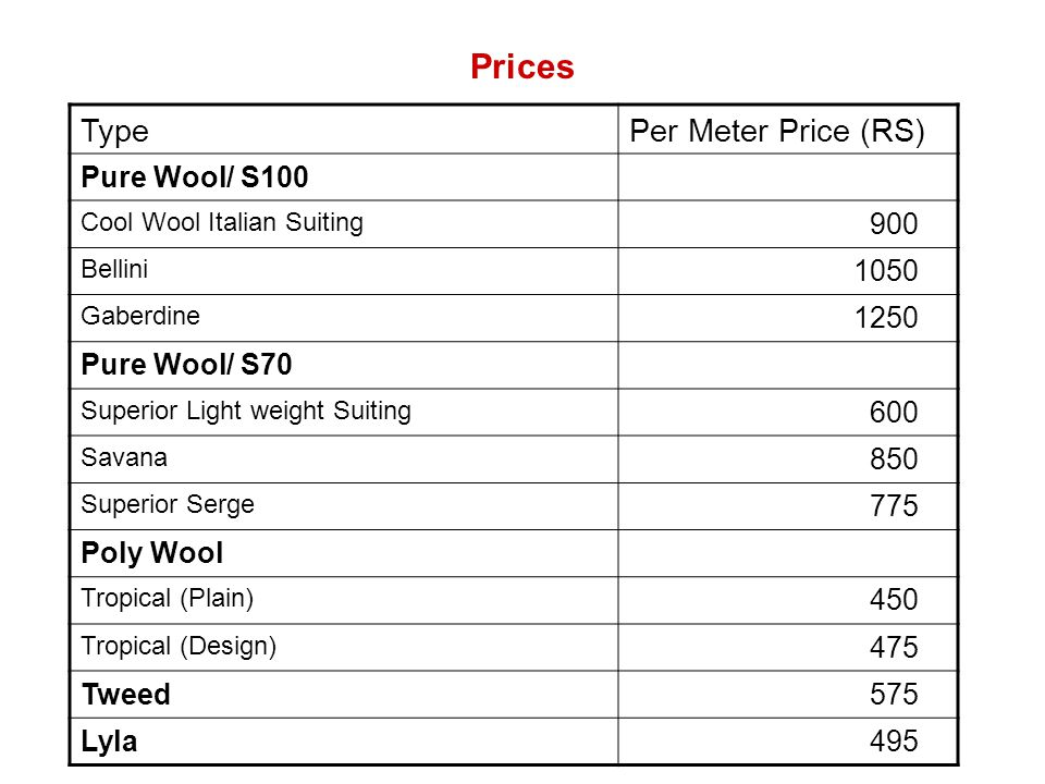 Prices Type Per Meter Price (RS) Pure Wool/ S100 900 1050 1250
