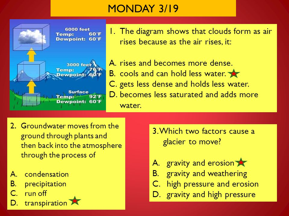 MONDAY 3/19 The diagram shows that clouds form as air rises because as the air rises, it: rises and becomes more dense.