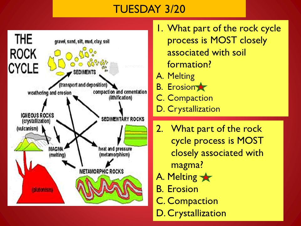 TUESDAY 3/20 What part of the rock cycle process is MOST closely associated with soil formation Melting.