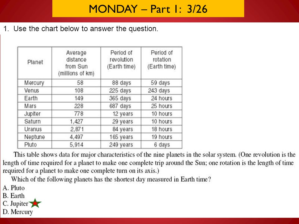 MONDAY – Part 1: 3/26 1. Use the chart below to answer the question.