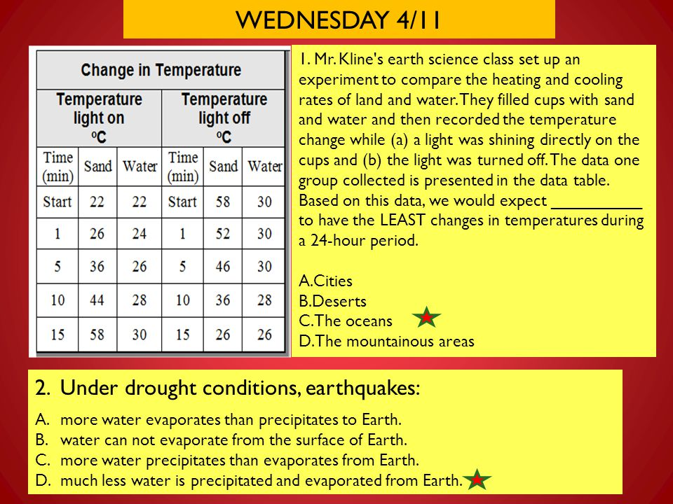 WEDNESDAY 4/11 Under drought conditions, earthquakes: