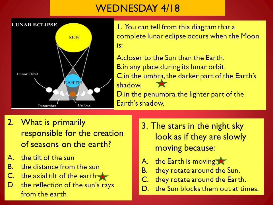 WEDNESDAY 4/18 1. You can tell from this diagram that a complete lunar eclipse occurs when the Moon is: