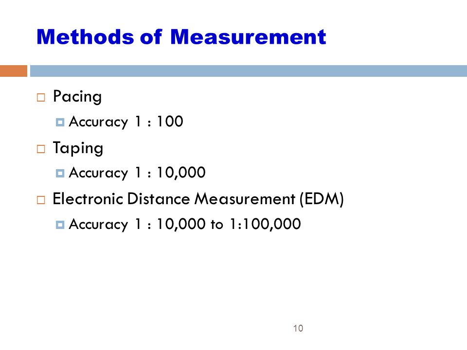 Methods of Measurement