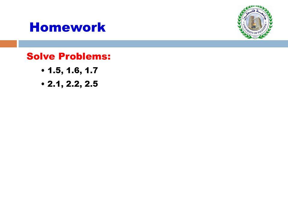 Homework Solve Problems: 1.5, 1.6, 1.7 2.1, 2.2, 2.5
