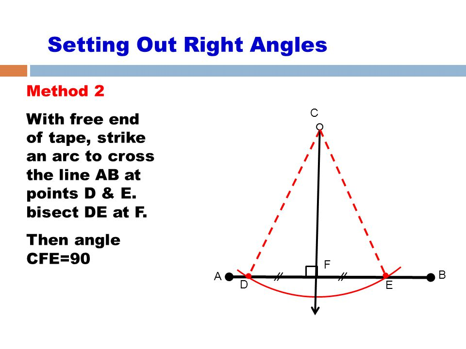 Setting Out Right Angles