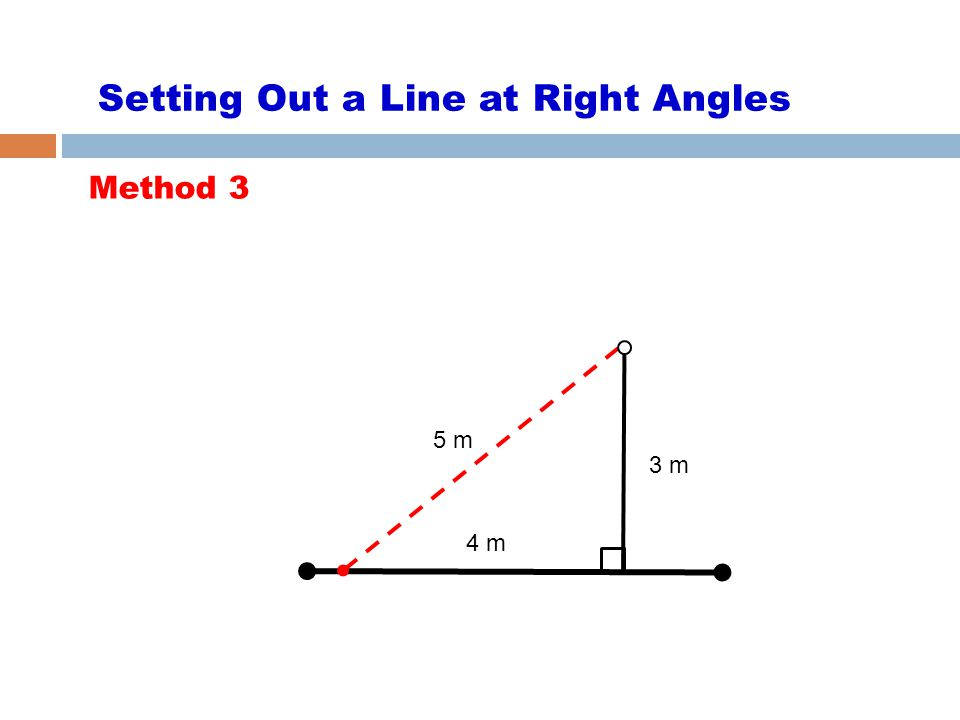 Setting Out a Line at Right Angles