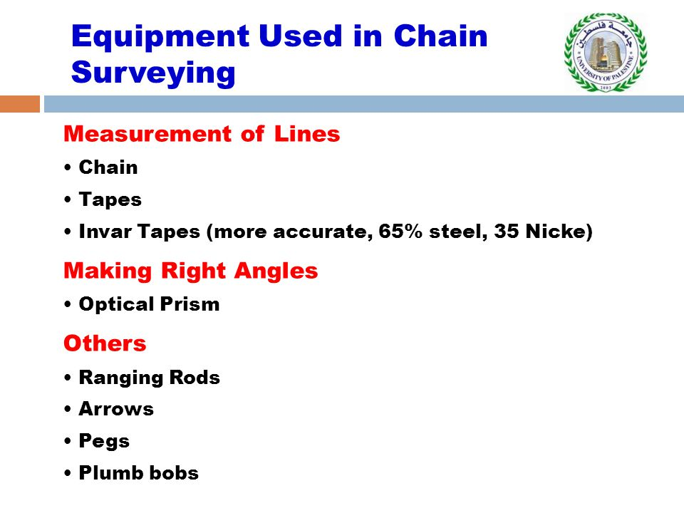 Equipment Used in Chain Surveying