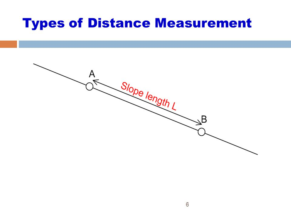 Types of Distance Measurement