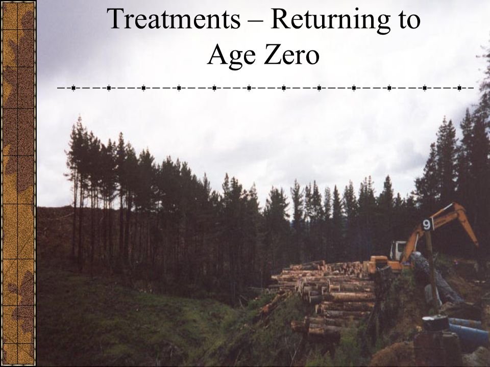 Treatments – Returning to Age Zero