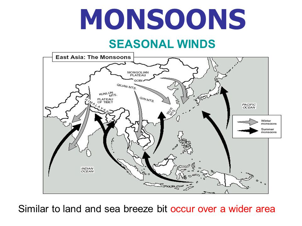 MONSOONS SEASONAL WINDS
