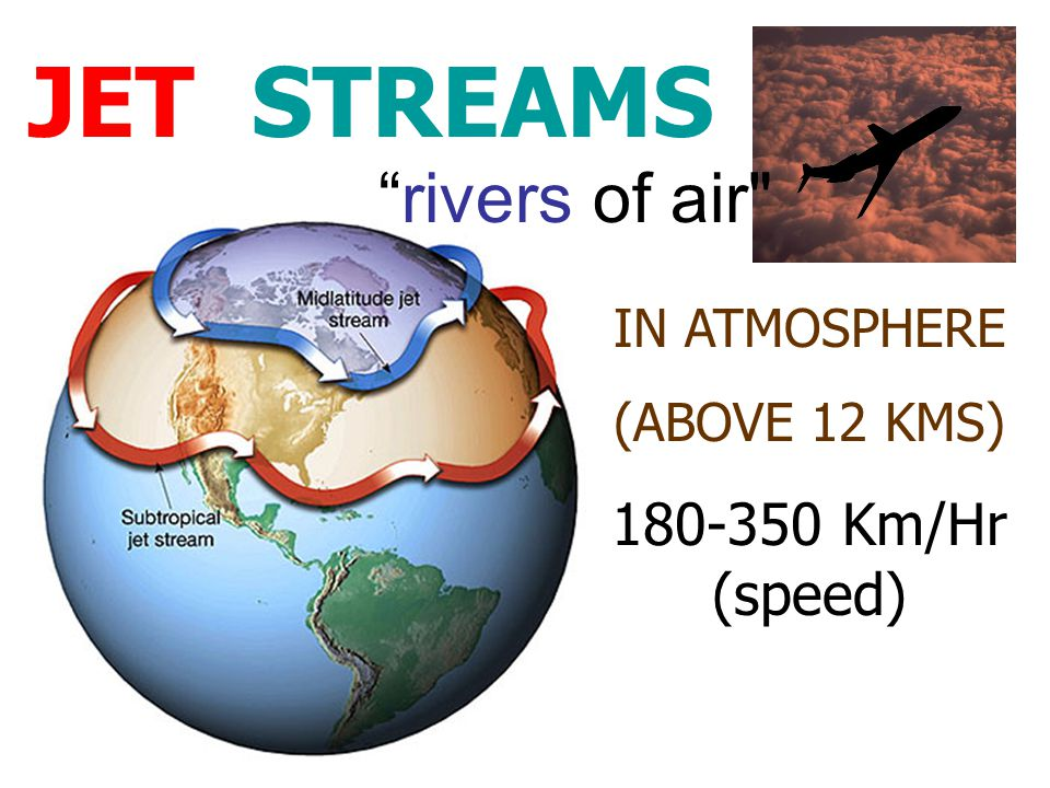 JET STREAMS rivers of air 180-350 Km/Hr (speed) IN ATMOSPHERE