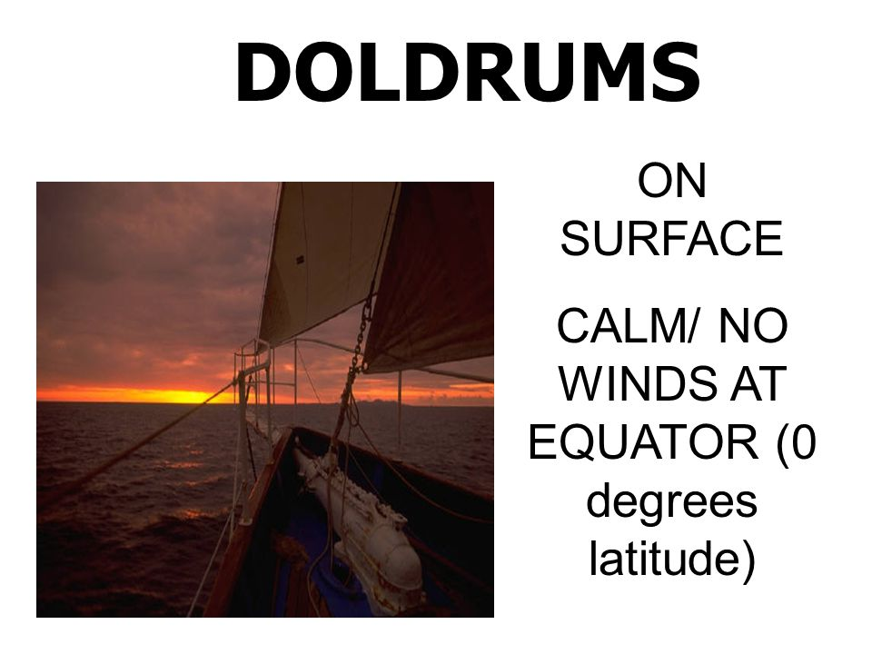 CALM/ NO WINDS AT EQUATOR (0 degrees latitude)