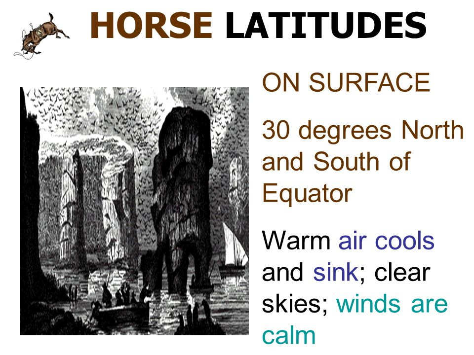 HORSE LATITUDES ON SURFACE 30 degrees North and South of Equator