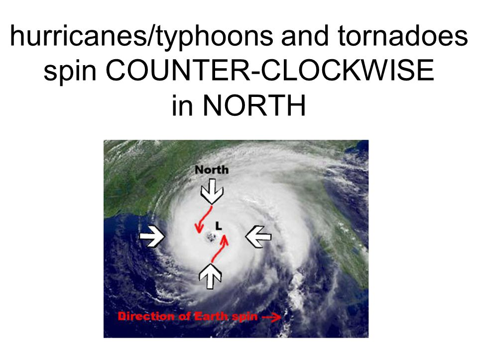 hurricanes/typhoons and tornadoes spin COUNTER-CLOCKWISE in NORTH