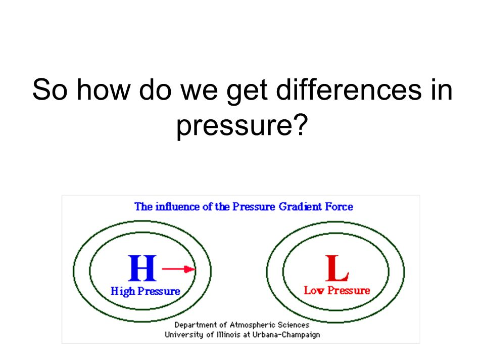So how do we get differences in pressure