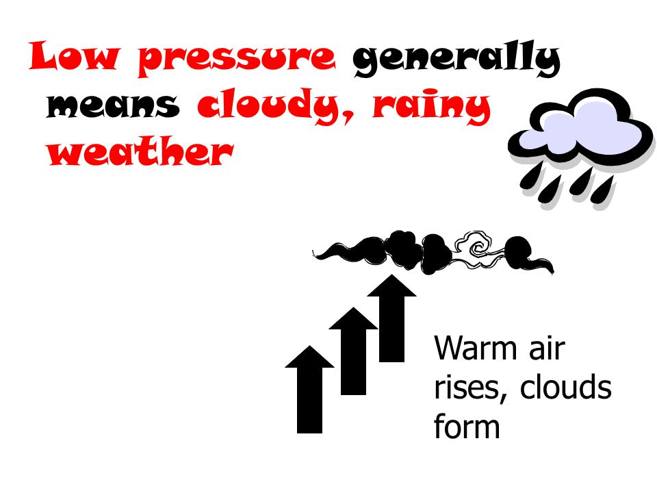 Low pressure generally means cloudy, rainy weather