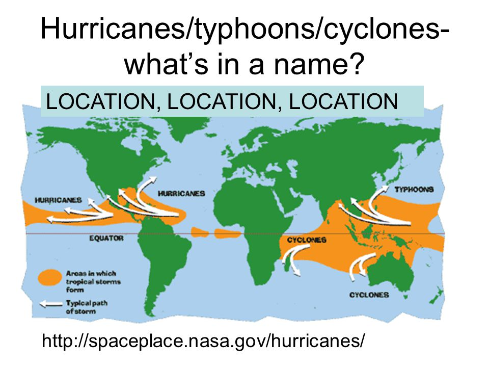 Hurricanes/typhoons/cyclones-what's in a name