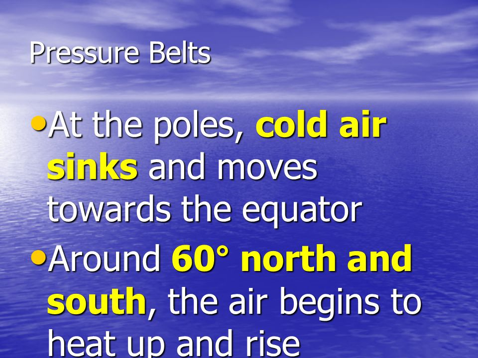 At the poles, cold air sinks and moves towards the equator