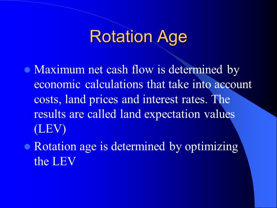 Rotation Age