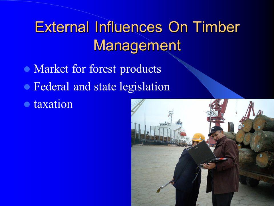 External Influences On Timber Management