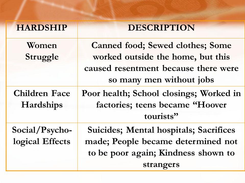 Children Face Hardships Social/Psycho-logical Effects