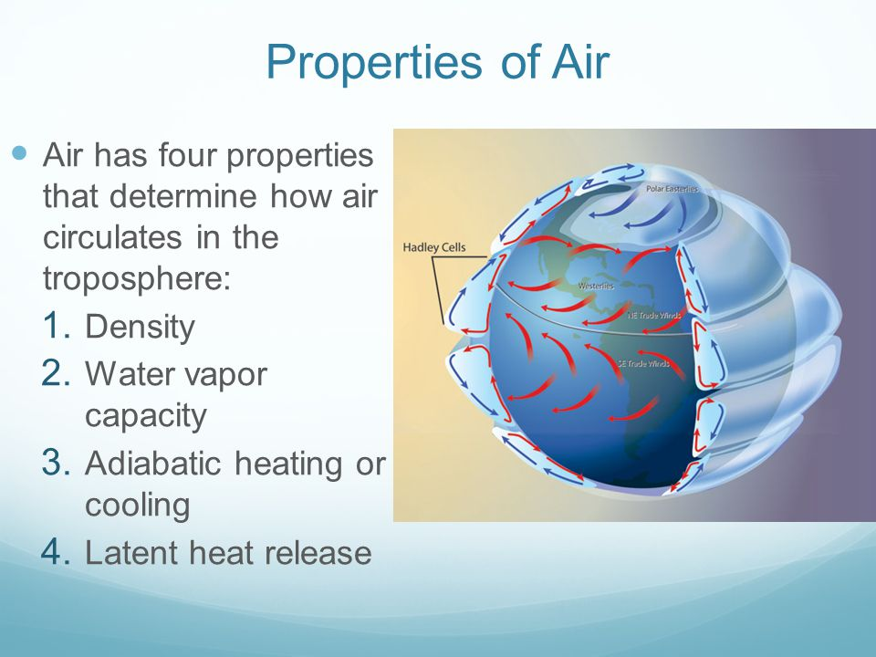 Properties of Air Air has four properties that determine how air circulates in the troposphere: Density.