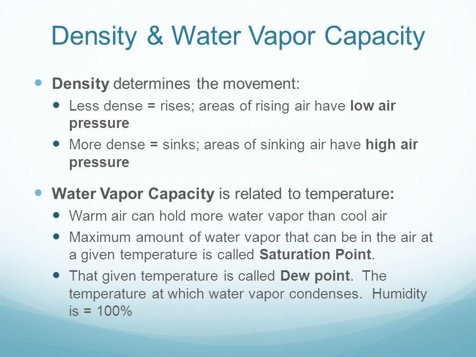Density & Water Vapor Capacity