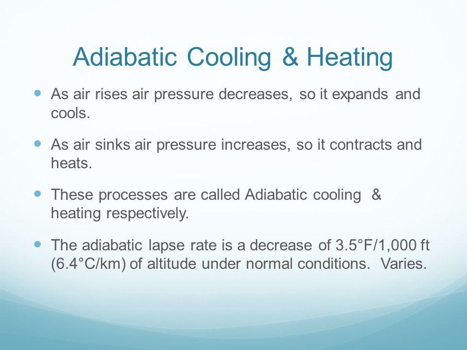 Adiabatic Cooling & Heating