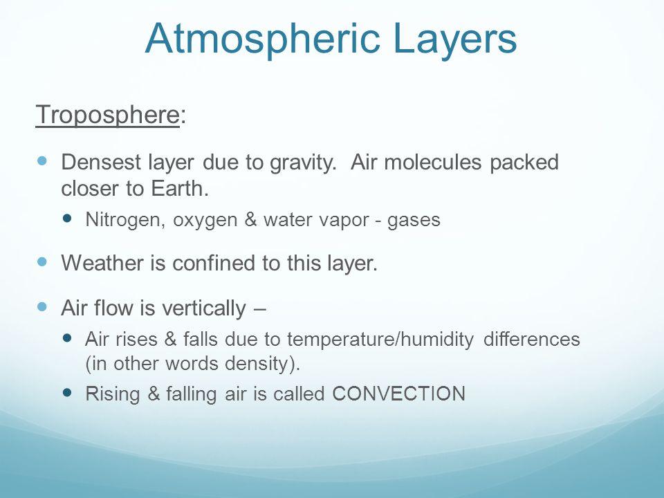 Atmospheric Layers Troposphere: