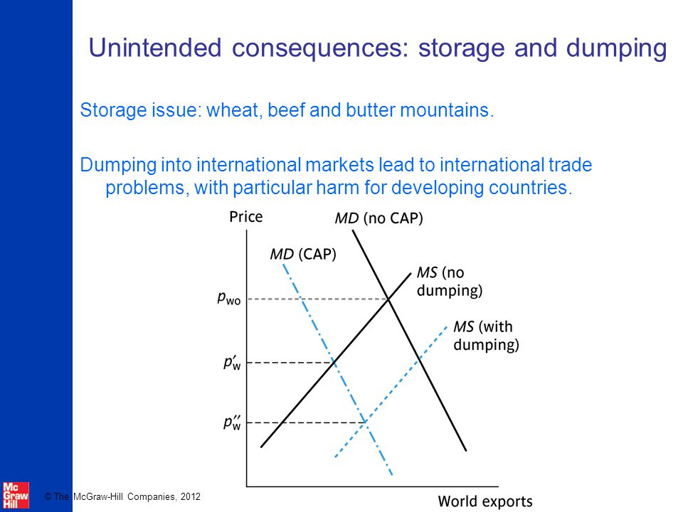 Unintended consequences: storage and dumping