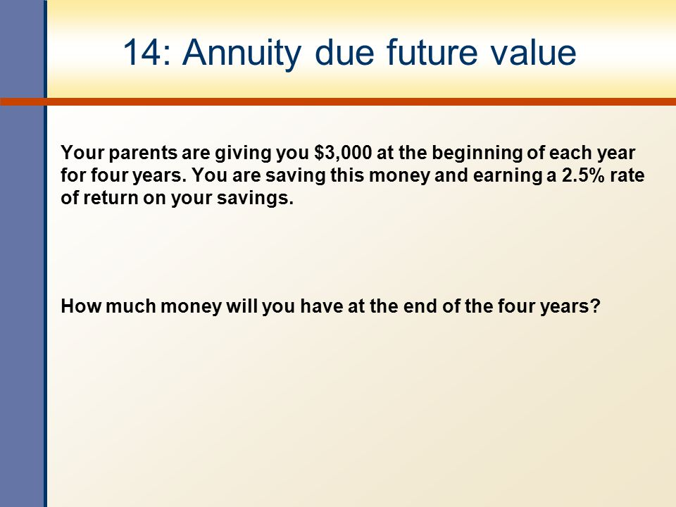 14: Annuity due future value