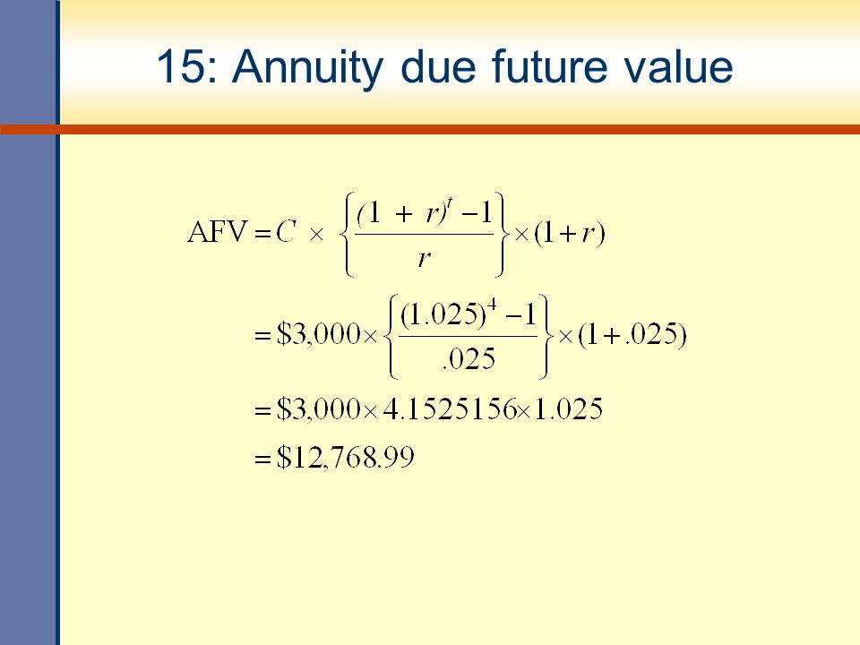15: Annuity due future value
