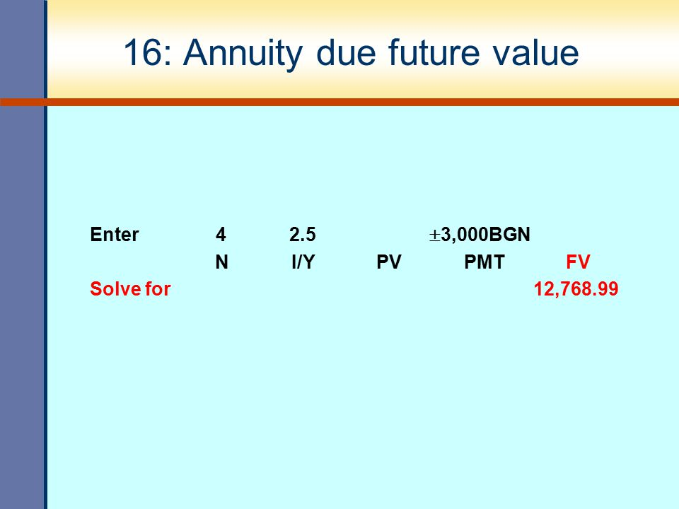 16: Annuity due future value