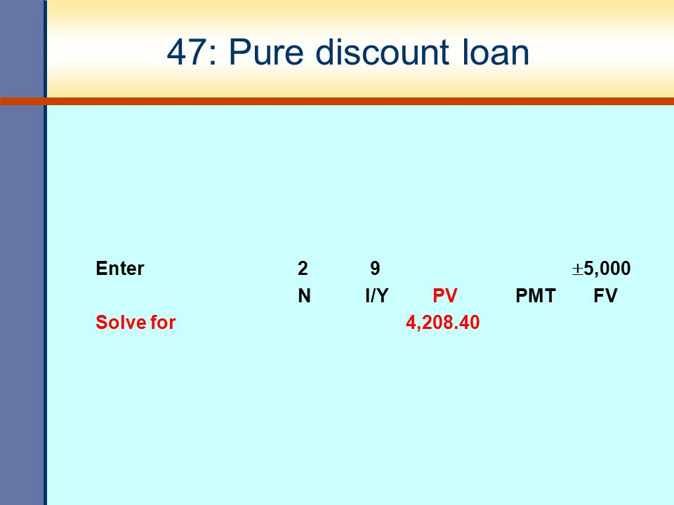 47: Pure discount loan Enter 2 9 5,000 N I/Y PV PMT FV Solve for 4,208.40