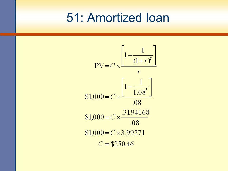 51: Amortized loan