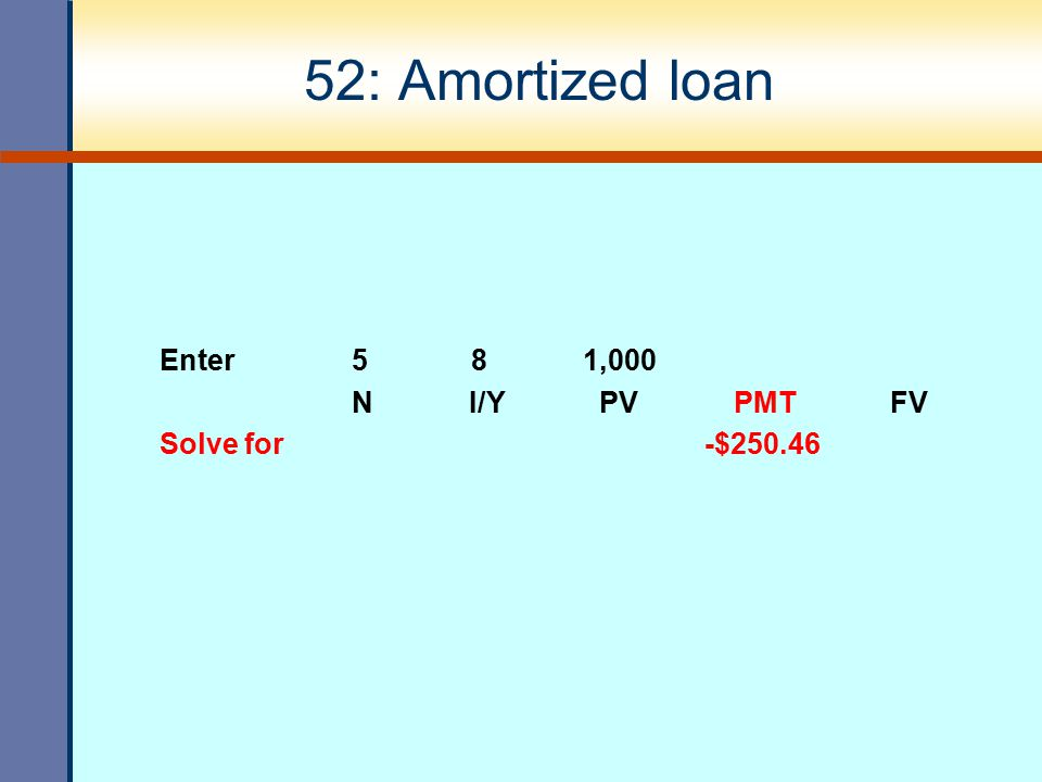 52: Amortized loan Enter 5 8 1,000. N I/Y PV PMT FV.