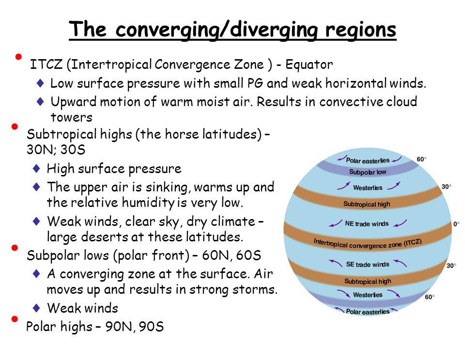 The converging/diverging regions